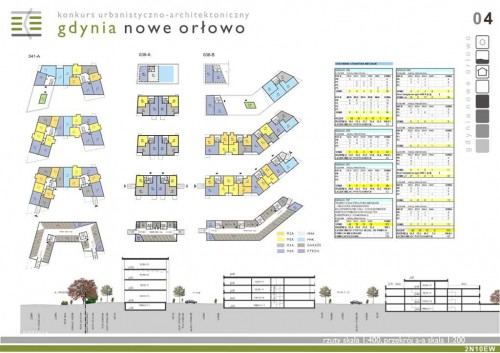 Typologia mieszkań