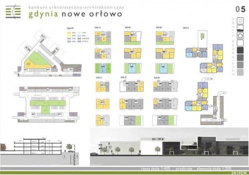 Typologia mieszkań 2